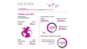 Bilan financier 2015